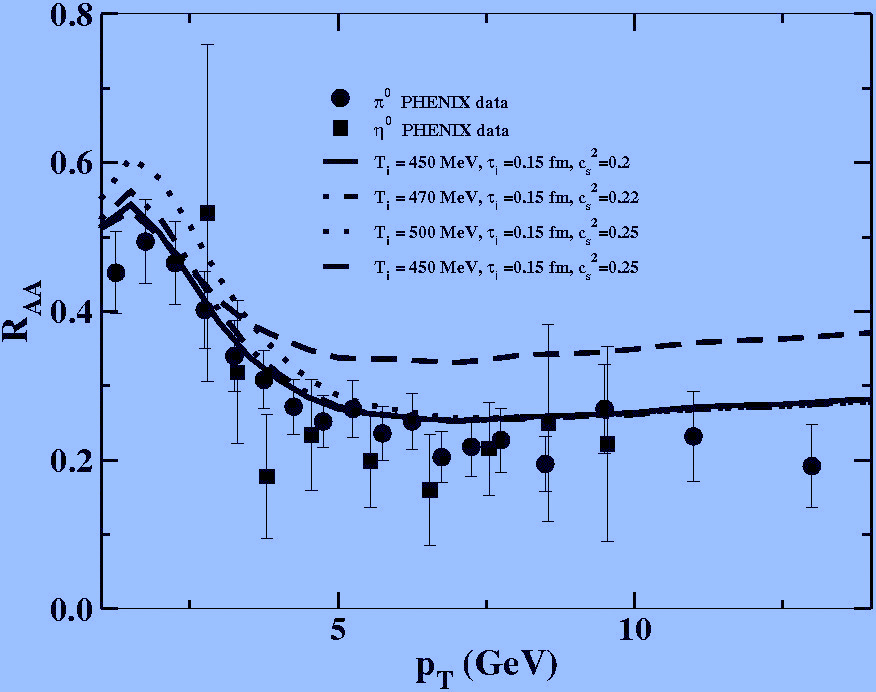 High transverse momentum photons from jet-plasma interaction. Photons from anisotropic plasma.